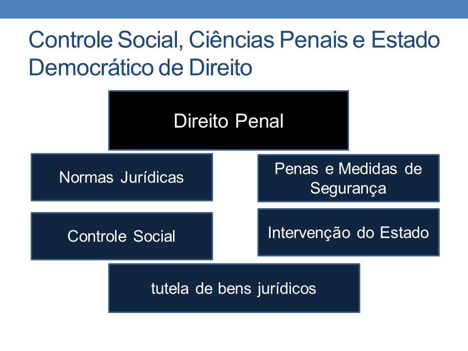 Controle Social, Ciências Penais e Estado Democrático de Direito Direito Penal Controle Social Intervenção do Estado Normas Jurídicas Penas e Medidas