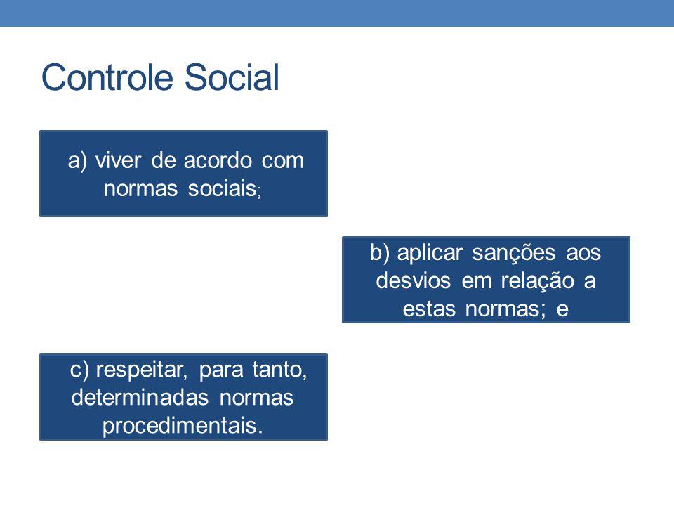 Controle Social a) viver de acordo com normas sociais ; c) respeitar, para tanto, determinadas normas procedimentais. b) aplicar sanções aos desvios e