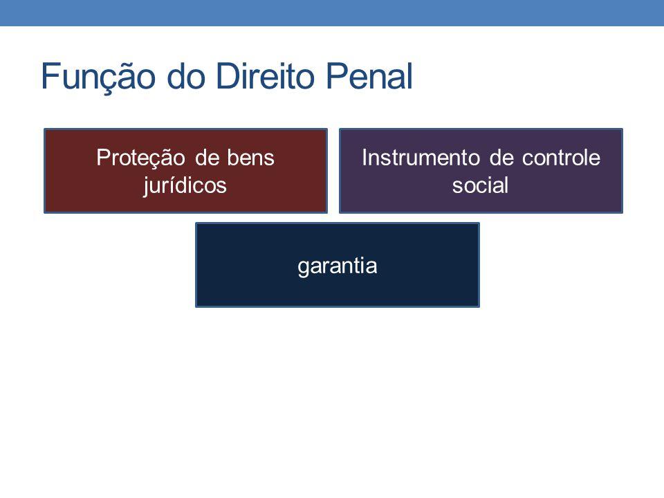 Função do Direito Penal Proteção de bens jurídicos Instrumento de controle social garantia