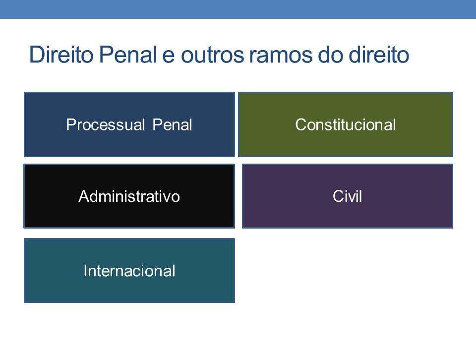 Direito Penal e outros ramos do direito Processual PenalConstitucional Administrativo Civil Internacional
