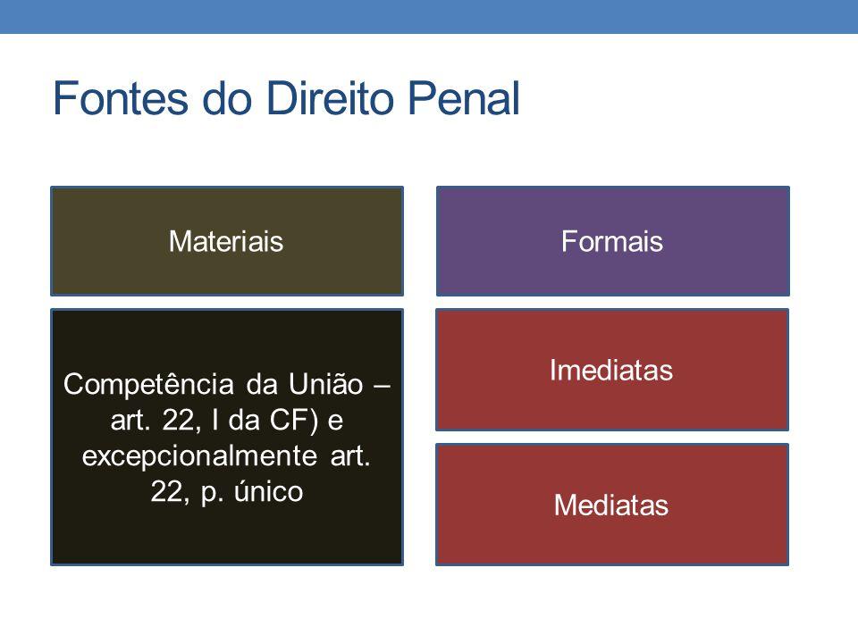Fontes do Direito Penal MateriaisFormais Competência da União – art. 22, I da CF) e excepcionalmente art. 22, p. único Imediatas Mediatas