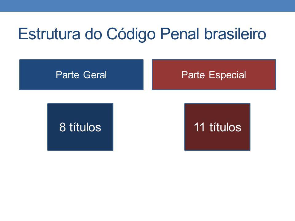 Estrutura do Código Penal brasileiro Parte GeralParte Especial 8 títulos11 títulos