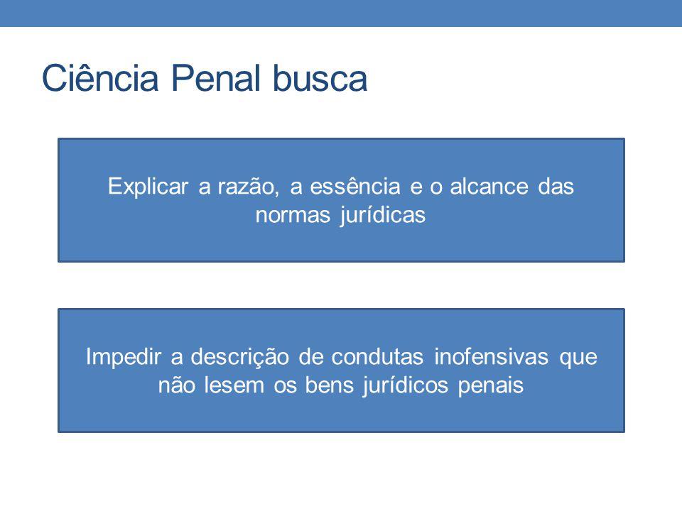 Objeto de Estudo do Direito Penal Conduta Humana