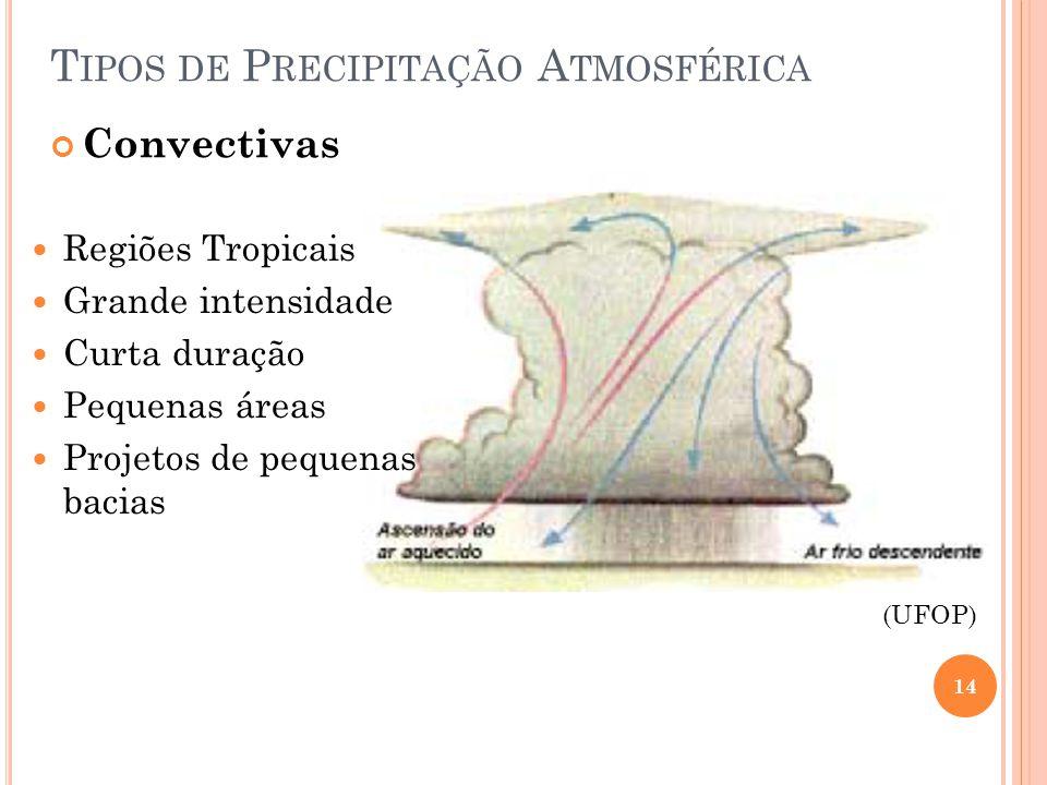 14 T IPOS DE P RECIPITAÇÃO A TMOSFÉRICA Convectivas (UFOP) Regiões Tropicais Grande intensidade Curta duração Pequenas áreas Projetos de pequenas bacias