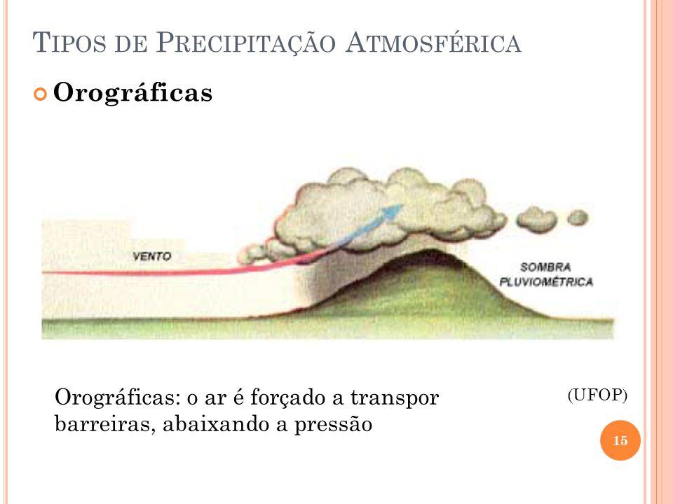 15 T IPOS DE P RECIPITAÇÃO A TMOSFÉRICA Orográficas (UFOP) Orográficas: o ar é forçado a transpor barreiras, abaixando a pressão