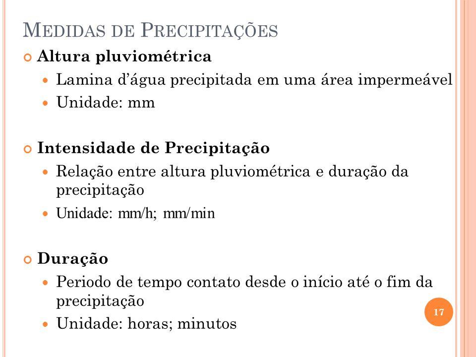 17 M EDIDAS DE P RECIPITAÇÕES Altura pluviométrica Lamina d'água precipitada em uma área impermeável Unidade: mm Intensidade de Precipitação Relação entre altura pluviométrica e duração da precipitação Unidade: mm/h; mm/min Duração Periodo de tempo contato desde o início até o fim da precipitação Unidade: horas; minutos