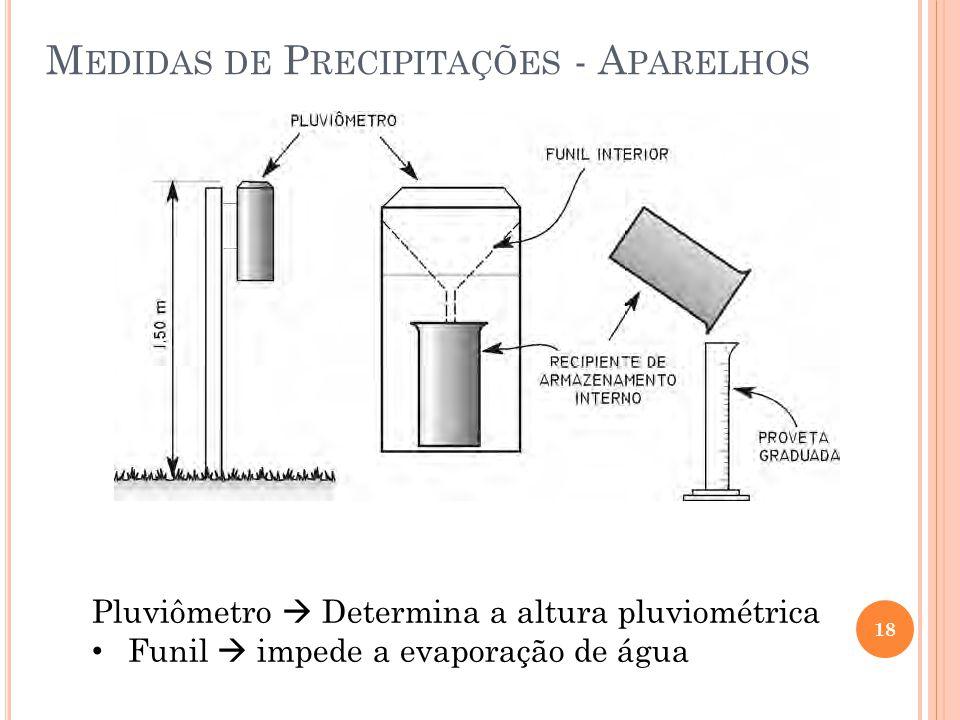 18 M EDIDAS DE P RECIPITAÇÕES - A PARELHOS Pluviômetro  Determina a altura pluviométrica Funil  impede a evaporação de água