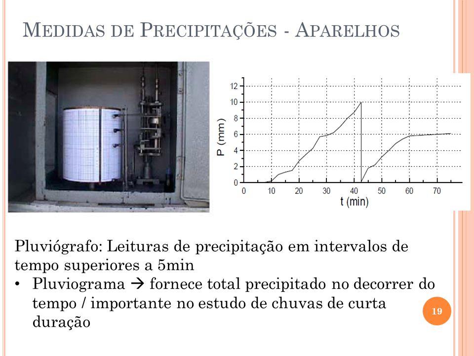 19 M EDIDAS DE P RECIPITAÇÕES - A PARELHOS Pluviógrafo: Leituras de precipitação em intervalos de tempo superiores a 5min Pluviograma  fornece total