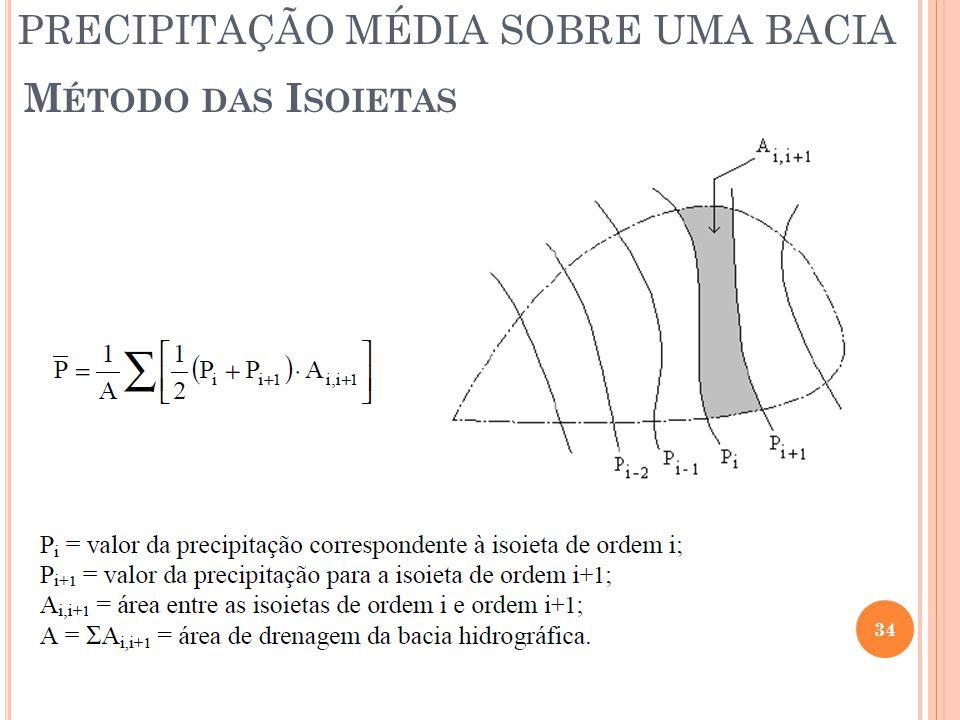 M ÉTODO DAS I SOIETAS 34 PRECIPITAÇÃO MÉDIA SOBRE UMA BACIA