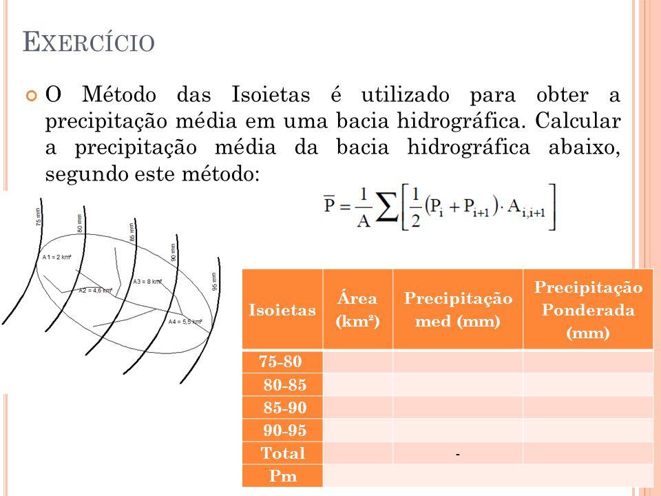 E XERCÍCIO O Método das Isoietas é utilizado para obter a precipitação média em uma bacia hidrográfica. Calcular a precipitação média da bacia hidrogr