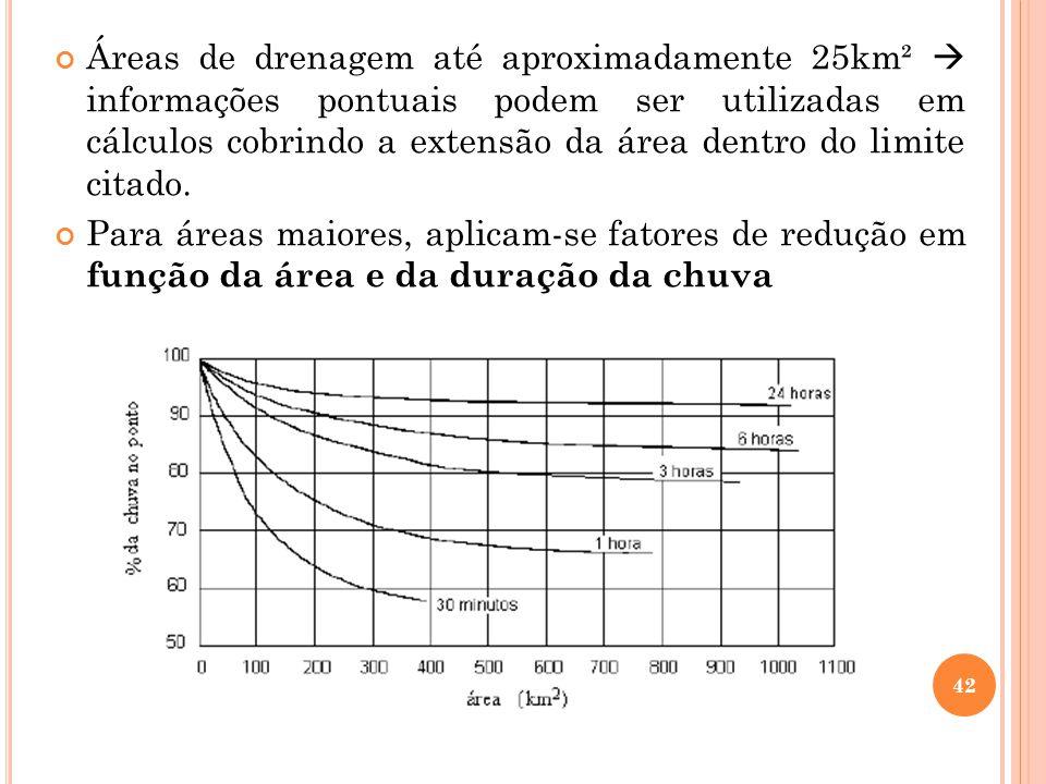 Áreas de drenagem até aproximadamente 25km²  informações pontuais podem ser utilizadas em cálculos cobrindo a extensão da área dentro do limite citad