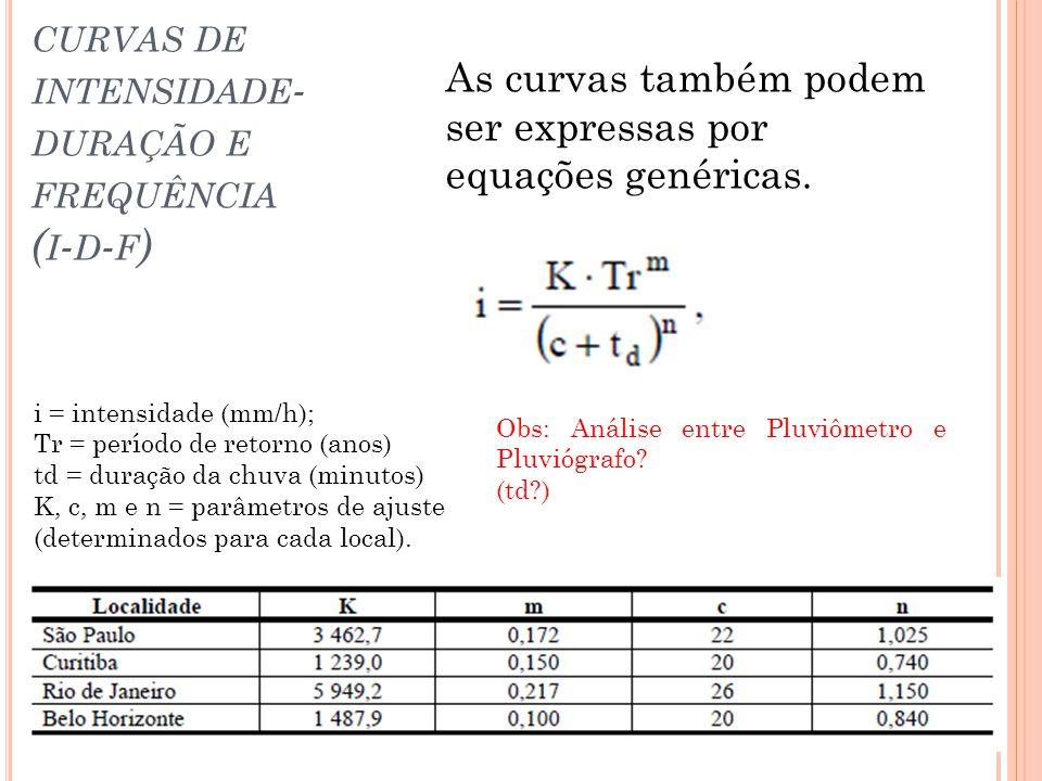 CURVAS DE INTENSIDADE - DURAÇÃO E FREQUÊNCIA ( I - D - F ) 44 As curvas também podem ser expressas por equações genéricas. i = intensidade (mm/h); Tr