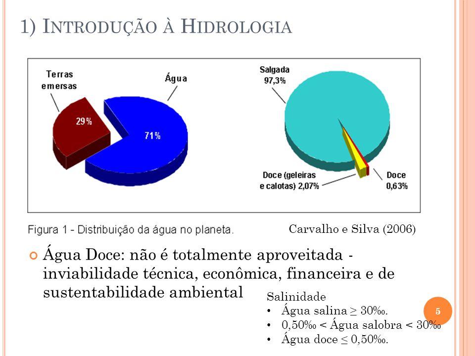 1) I NTRODUÇÃO À H IDROLOGIA 5 Água Doce: não é totalmente aproveitada - inviabilidade técnica, econômica, financeira e de sustentabilidade ambiental Carvalho e Silva (2006) Salinidade Água salina ≥ 30‰.