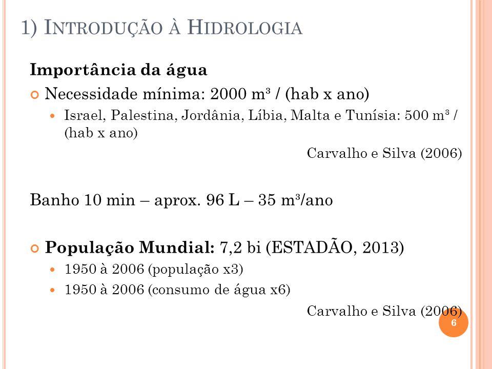 1) I NTRODUÇÃO À H IDROLOGIA Importância da água Necessidade mínima: 2000 m³ / (hab x ano) Israel, Palestina, Jordânia, Líbia, Malta e Tunísia: 500 m³ / (hab x ano) Carvalho e Silva (2006) Banho 10 min – aprox.