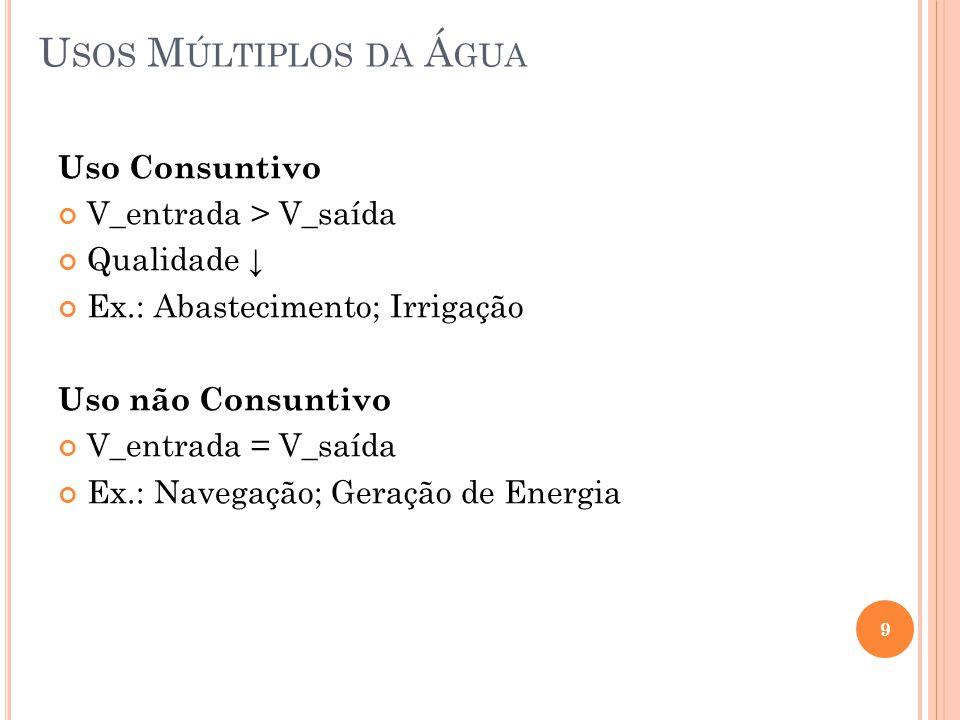 U SOS M ÚLTIPLOS DA Á GUA 9 Uso Consuntivo V_entrada > V_saída Qualidade ↓ Ex.: Abastecimento; Irrigação Uso não Consuntivo V_entrada = V_saída Ex.: Navegação; Geração de Energia
