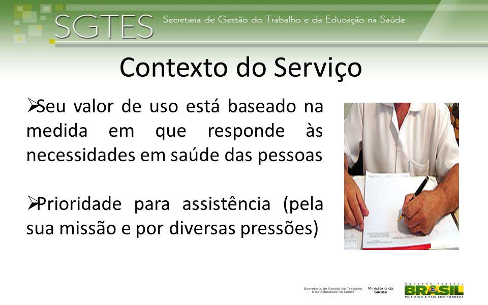 Contexto do Serviço  Seu valor de uso está baseado na medida em que responde às necessidades em saúde das pessoas  Prioridade para assistência (pela