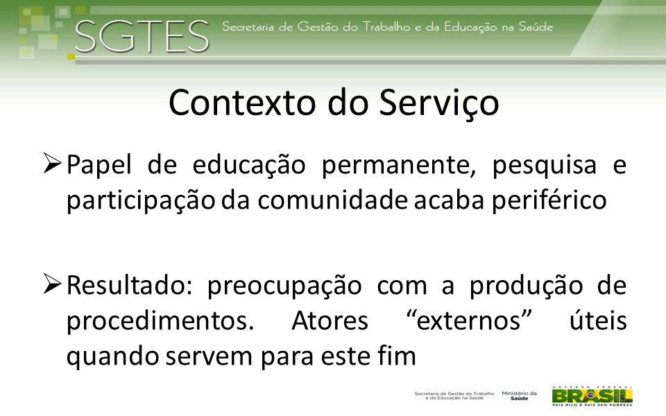 Contexto do Serviço  Papel de educação permanente, pesquisa e participação da comunidade acaba periférico  Resultado: preocupação com a produção de