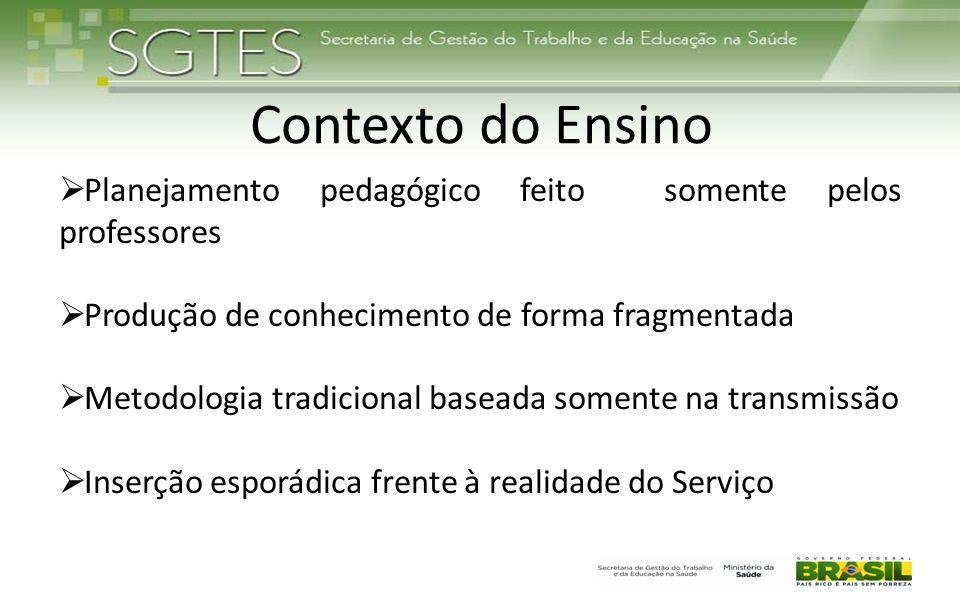 Contexto do Ensino  Planejamento pedagógico feito somente pelos professores  Produção de conhecimento de forma fragmentada  Metodologia tradicional