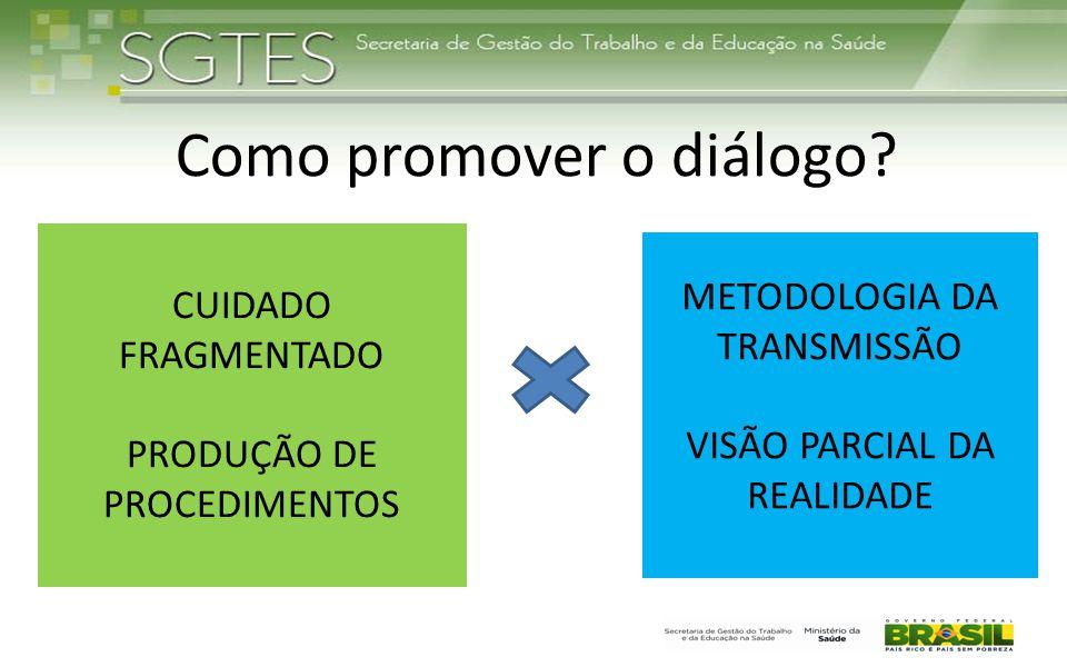 Como promover o diálogo? CUIDADO FRAGMENTADO PRODUÇÃO DE PROCEDIMENTOS METODOLOGIA DA TRANSMISSÃO VISÃO PARCIAL DA REALIDADE