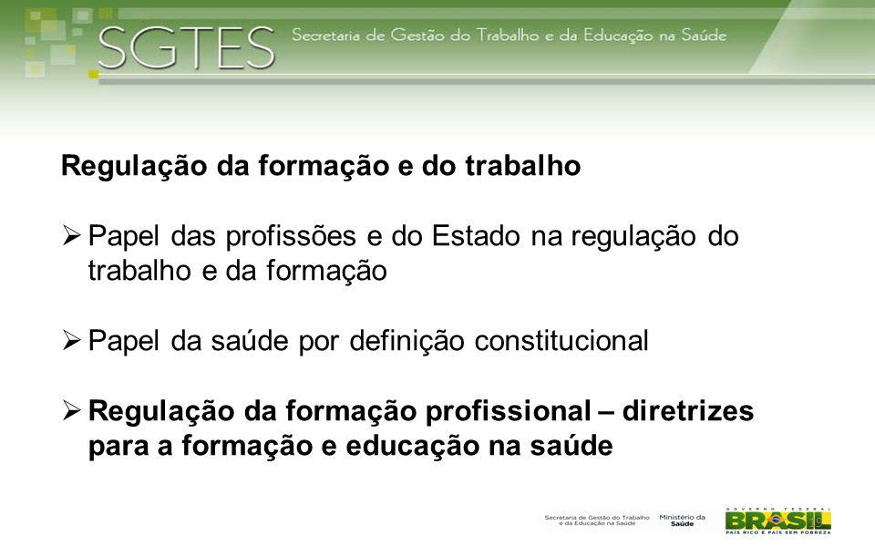 19 Regulação da formação e do trabalho  Papel das profissões e do Estado na regulação do trabalho e da formação  Papel da saúde por definição consti