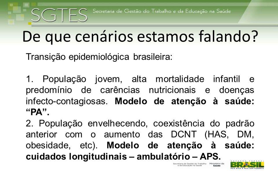 De que cenários estamos falando? Transição epidemiológica brasileira: 1. População jovem, alta mortalidade infantil e predomínio de carências nutricio