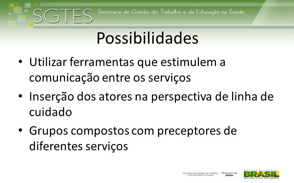 Possibilidades 37 Utilizar ferramentas que estimulem a comunicação entre os serviços Inserção dos atores na perspectiva de linha de cuidado Grupos com