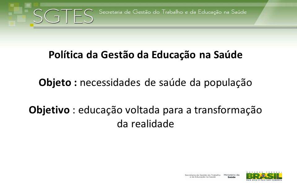 8 Política da Gestão da Educação na Saúde Objeto : necessidades de saúde da população Objetivo : educação voltada para a transformação da realidade