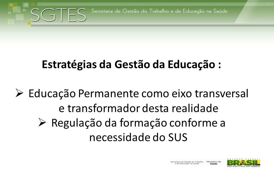 9 Estratégias da Gestão da Educação :  Educação Permanente como eixo transversal e transformador desta realidade  Regulação da formação conforme a n