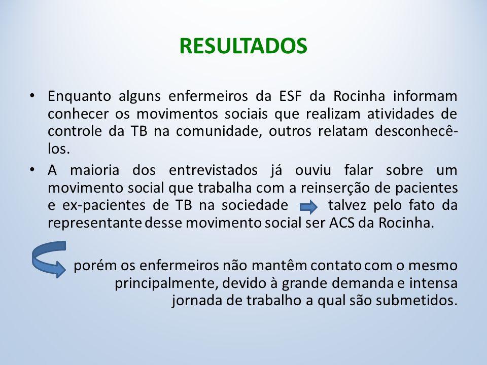 RESULTADOS Enquanto alguns enfermeiros da ESF da Rocinha informam conhecer os movimentos sociais que realizam atividades de controle da TB na comunidade, outros relatam desconhecê- los.