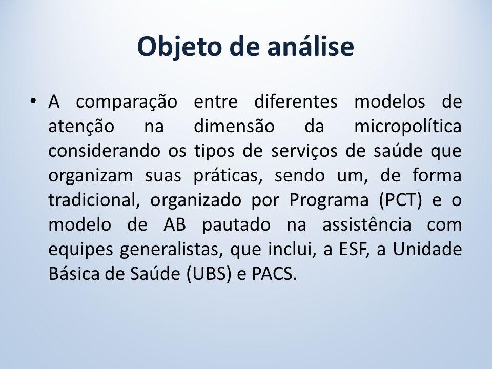 Objetivo Geral Avaliar a efetividade do tratamento supervisionado da tuberculose na comunidade da Rocinha, no município do Rio de Janeiro, na percepção dos enfermeiros da Rocinha.