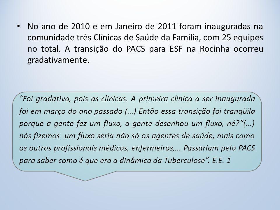 No ano de 2010 e em Janeiro de 2011 foram inauguradas na comunidade três Clínicas de Saúde da Família, com 25 equipes no total.