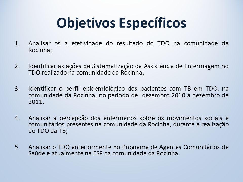Objetivos Específicos 1.Analisar os a efetividade do resultado do TDO na comunidade da Rocinha; 2.Identificar as ações de Sistematização da Assistência de Enfermagem no TDO realizado na comunidade da Rocinha; 3.Identificar o perfil epidemiológico dos pacientes com TB em TDO, na comunidade da Rocinha, no período de dezembro 2010 à dezembro de 2011.
