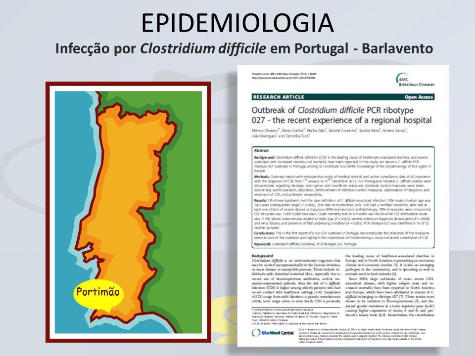 Portimão EPIDEMIOLOGIA Infecção por Clostridium difficile em Portugal - Barlavento