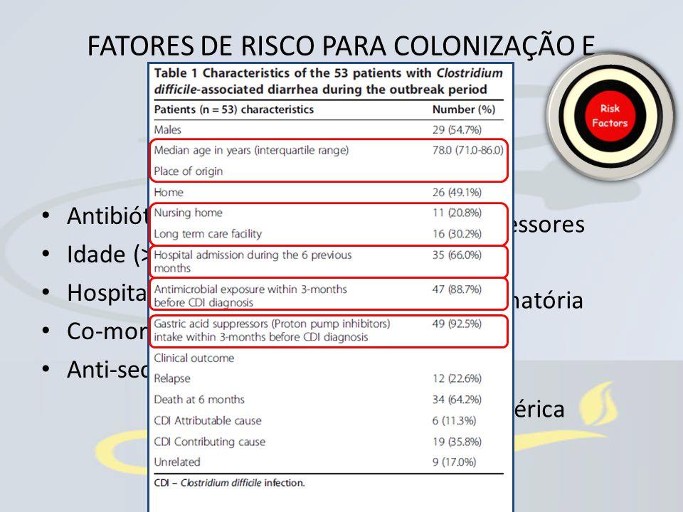 FATORES DE RISCO PARA COLONIZAÇÃO E INFECÇÃO POR CD Antibióticos Idade (> 65) Hospitalização Co-morbilidades Anti-secretores Imunossupressores VIH Don