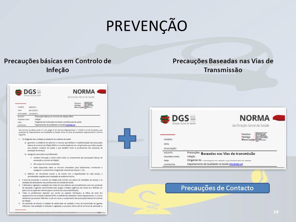 19 Precauções básicas em Controlo de Infeção Precauções Baseadas nas Vias de Transmissão Precauções de Contacto