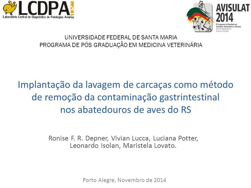 Introdução Resolução n. 4 (Brasil 2011) Prejuízos à inocuidade dos produtos???