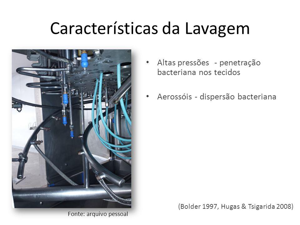 Características da Lavagem Altas pressões - penetração bacteriana nos tecidos Aerossóis - dispersão bacteriana (Bolder 1997, Hugas & Tsigarida 2008) F