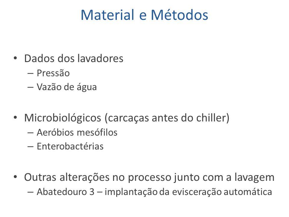 Material e Métodos Dados dos lavadores – Pressão – Vazão de água Microbiológicos (carcaças antes do chiller) – Aeróbios mesófilos – Enterobactérias Ou