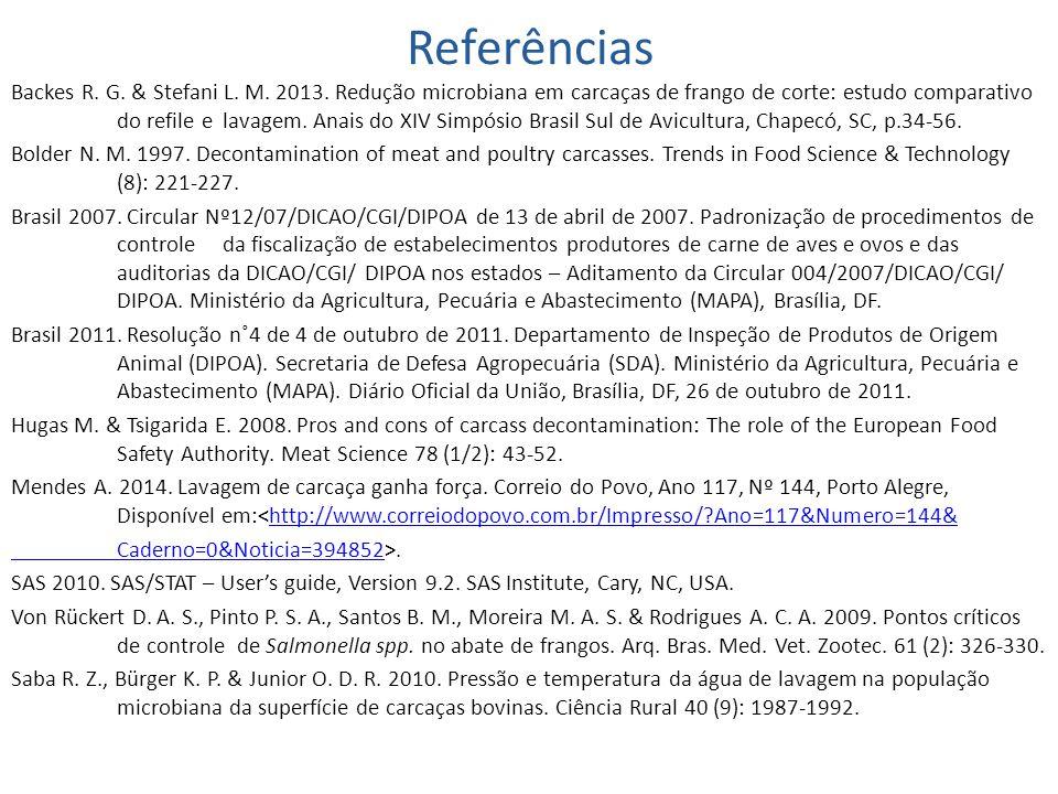 Referências Backes R. G. & Stefani L. M. 2013. Redução microbiana em carcaças de frango de corte: estudo comparativo do refile e lavagem. Anais do XIV