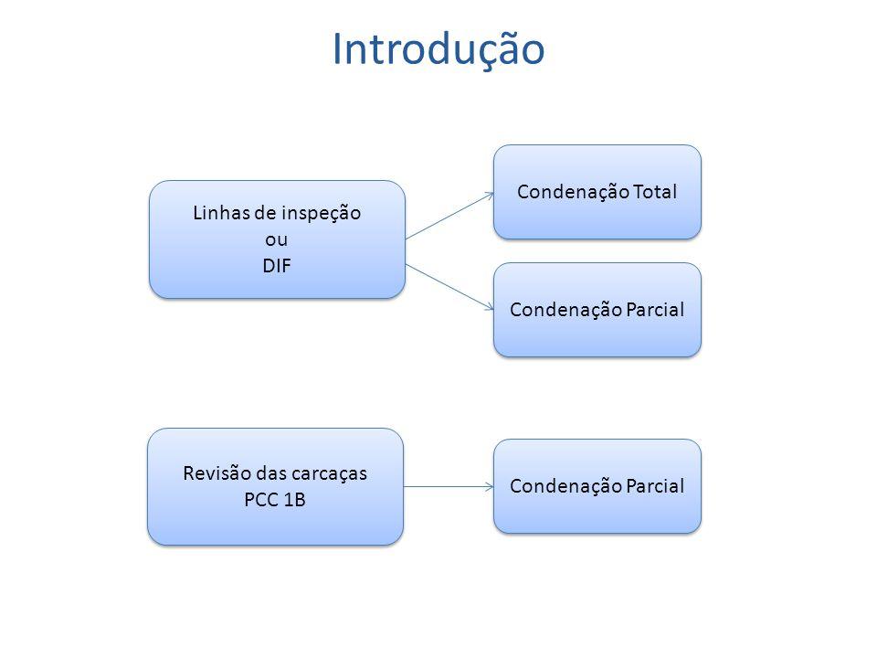 Introdução Método tradicional de remoção das contaminações gastrintestinais REFILE
