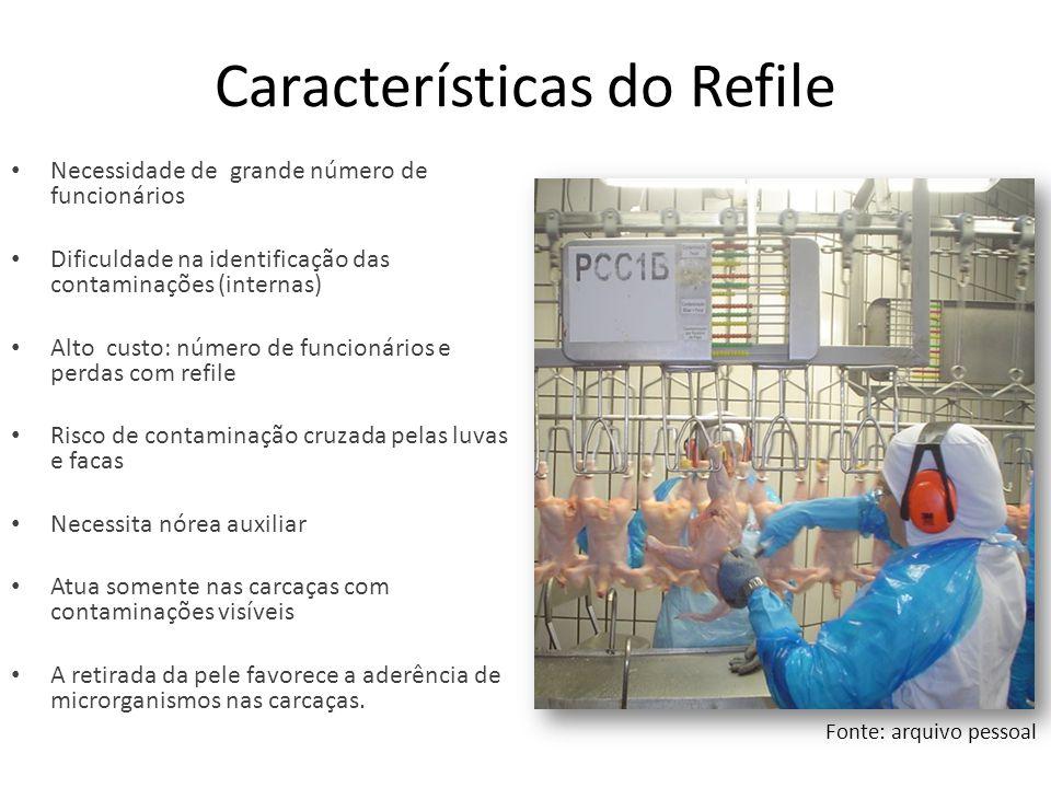 Introdução Resolução n.4 de 2011 (Brasil 2011) Resolução n.