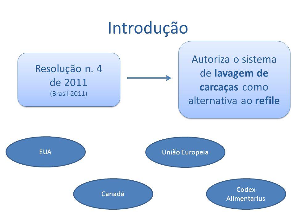 Introdução Resolução n. 4 de 2011 (Brasil 2011) Resolução n. 4 de 2011 (Brasil 2011) Autoriza o sistema de lavagem de carcaças como alternativa ao ref