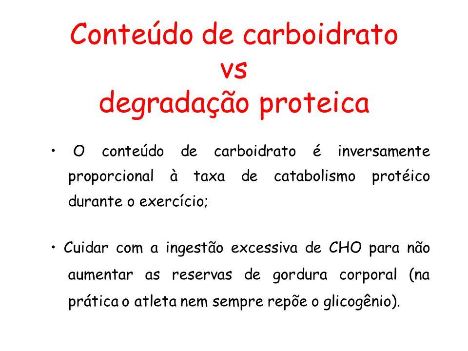 Conteúdo de carboidrato vs degradação proteica O conteúdo de carboidrato é inversamente proporcional à taxa de catabolismo protéico durante o exercíci