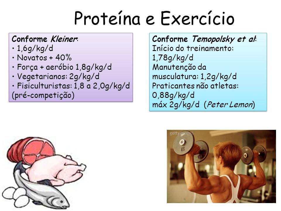 Conforme Kleiner: 1,6g/kg/d Novatos + 40% Força + aeróbio 1,8g/kg/d Vegetarianos: 2g/kg/d Fisiculturistas: 1,8 a 2,0g/kg/d (pré-competição) Conforme K