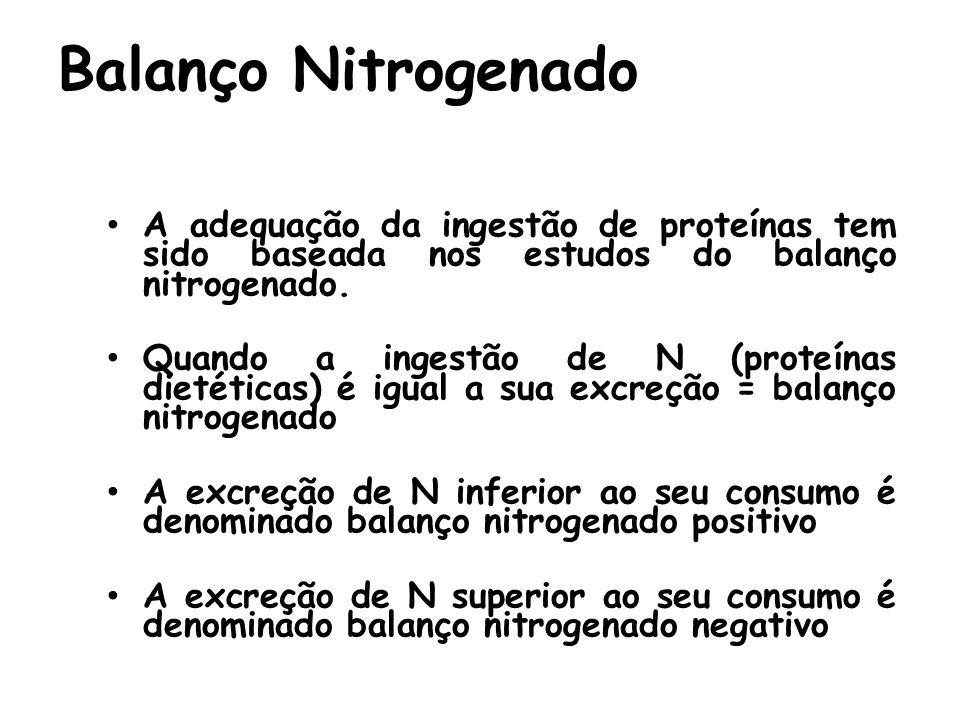 A adequação da ingestão de proteínas tem sido baseada nos estudos do balanço nitrogenado. Quando a ingestão de N (proteínas dietéticas) é igual a sua