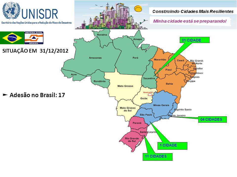 01 CIDADE 04 CIDADES 1 CIDADE 11 CIDADES ► Adesão no Brasil: 17 SITUAÇÃO EM 31/12/2012