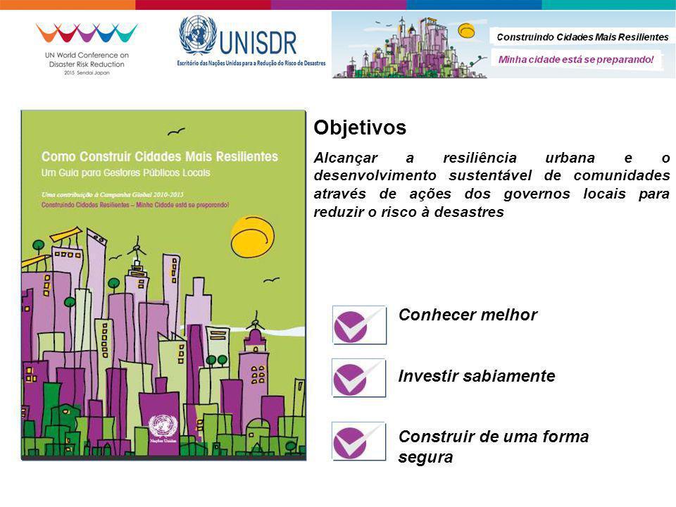 I Objetivos Alcançar a resiliência urbana e o desenvolvimento sustentável de comunidades através de ações dos governos locais para reduzir o risco à desastres Conhecer melhor Investir sabiamente Construir de uma forma segura