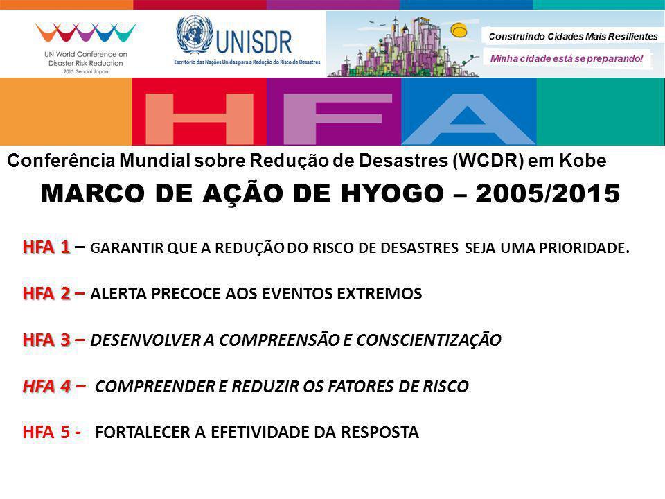 Conferência Mundial sobre Redução de Desastres (WCDR) em Kobe MARCO DE AÇÃO DE HYOGO – 2005/2015 HFA 1 HFA 1 – GARANTIR QUE A REDUÇÃO DO RISCO DE DESA