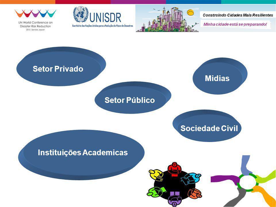 Instituições Academicas Sociedade Civil Midias Setor Público Setor Privado