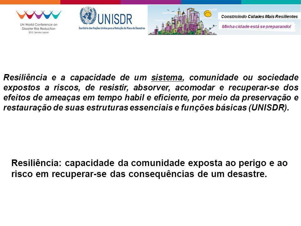 O objetivo do Dia Internacional para a Redução de Desastres, 13 de outubro, é ser o dia amplamente celebrado a nível global para aumentar o grau de conscientização sobre a redução do risco de desastres.